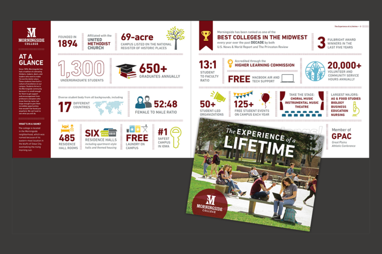 Morningside College Infographic Sample